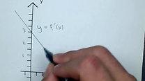 3115b (Matematik 5000 3bc Komvux)