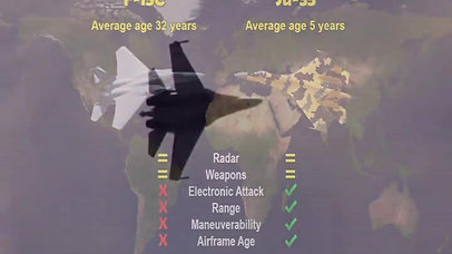 2018 Threats to Air Supremacy