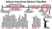 African American Heritage Sunday