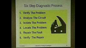The 3 How's To Diagnosis and Fix Peter Orlando
