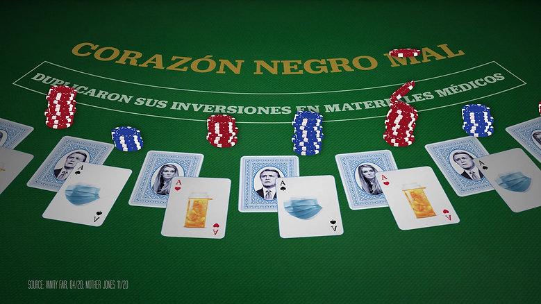 Immigrants' List Civic Action, Inc. - Gamble (Spanish)