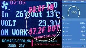 Nomadic Cooling 3000 24V bench test at 80F