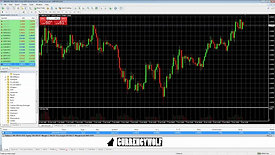 Intro to Forex Part 2