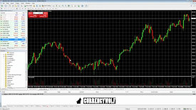 Indices and Futures