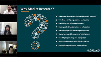 Unlocking Your Potential with Market Research