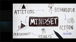 Sagac's Solution Series Part 1 – Mindset Matters: Strategies to Use Distance Working to Your Advantage