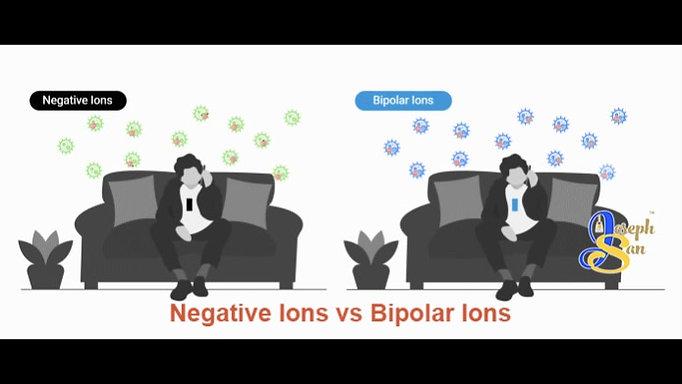 Negative vs Bipolar Ions