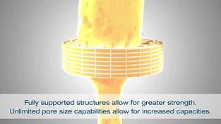 EXACTPORE 3D Filter Technology