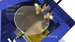 Core sand preparation