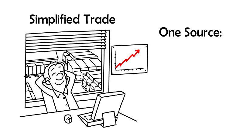 Simplified Trade