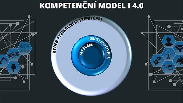 Kompetenční model KI4.0