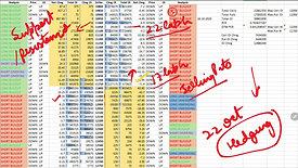 Option Chain Analysis - Part 1