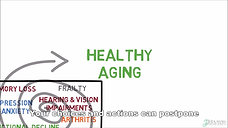 Healthy aging is the key!