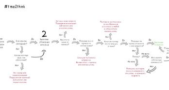 Алгоритм построения отношений