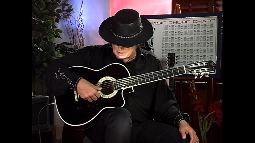 Tuning your Guitar