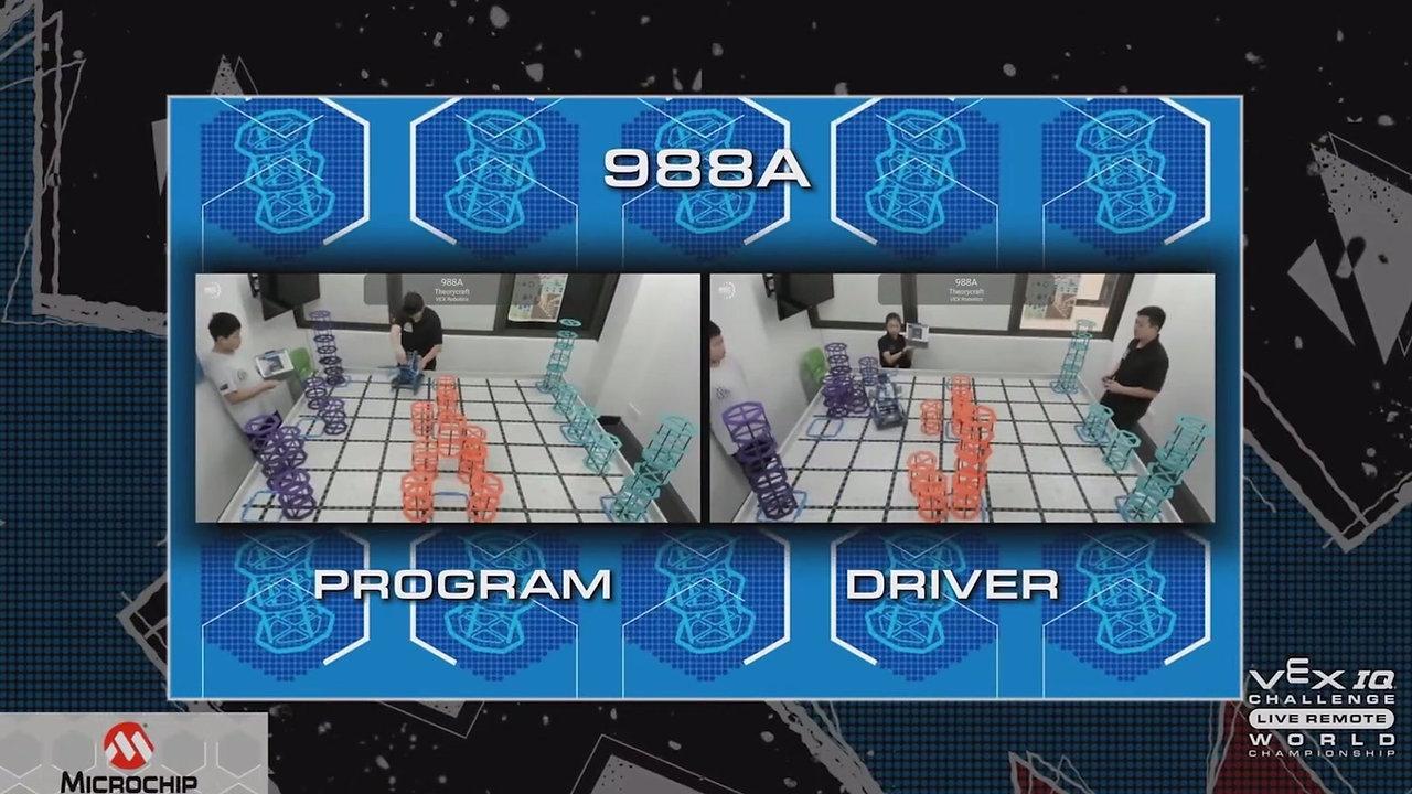 SRA 988A - 2021 VEX Robotics World Champion