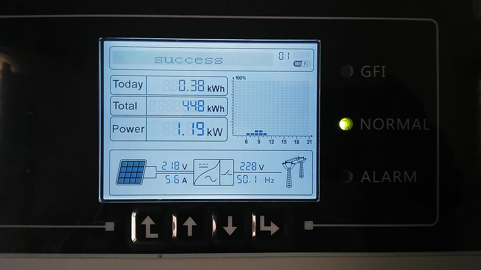 SOLAR ON GRID 2 KW GENERATION