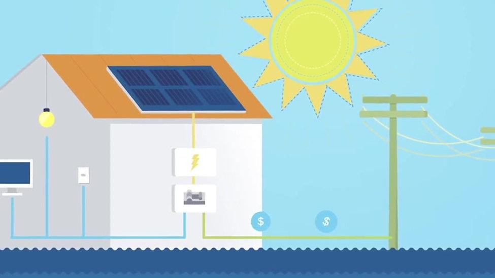 VIDEO SOLAR SYSTEM