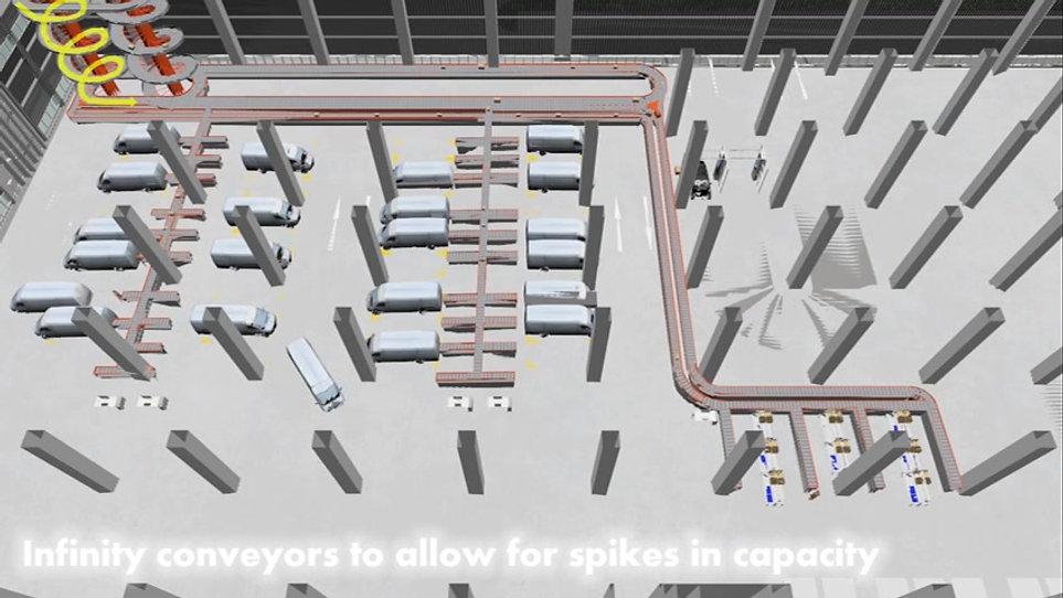 Conveyor Capacity