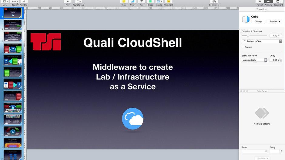 TSI Middleware - AgileWARE