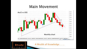 Active Wealth Part 1