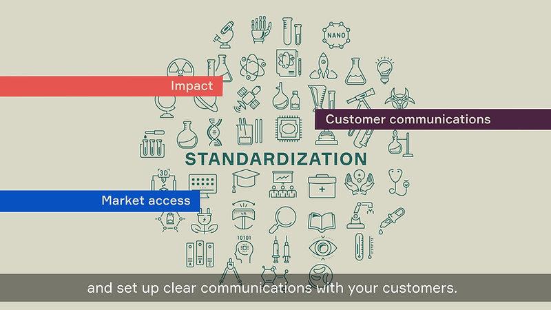 A. Understanding standardization