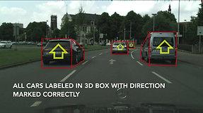 3D BBOX