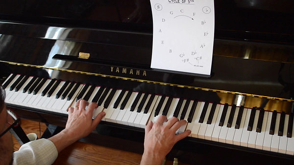Inversions: Major Seventh Chords
