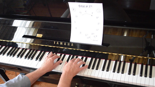 Inversions: Major Sixth Chords, Answers