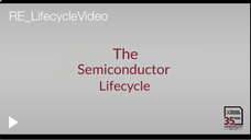 The Semiconductor Lifecycle