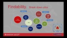 Knowledge Management Playbook for Cherwell CSM