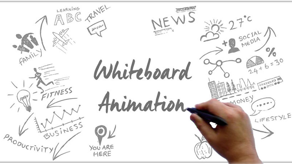 Whiteboard Animations