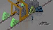 Inxpect LBK System_ Crane Safety