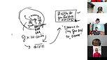 Lecture 6 - Money - Unit 2 - Part 1