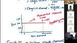 Lecture 21 - Elasticity of Demand - Unit 3B - Part 5