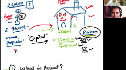 Lecture 1 - Basics of Accounting for Beginers