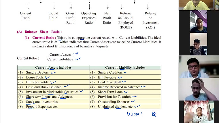Lecture 72 - Analysis of Financial Statement - Part 5 - Account (BKA) - 12th Commerce (SYJC) - Date 18 Aug 2021