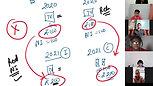 Lecture 5 - Basic Concept in Economics - Part 5