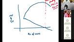 Lecture 9 - Utility Analysis - Unit 2 - Part 4