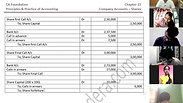 Lecture 61 - Compnay Accounts - Part 7 - CA Foundation