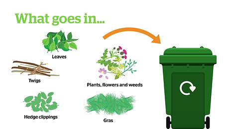 Waste Changes - green bin