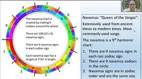 Vedic Vargas versus Vibrational Charts, Part 1