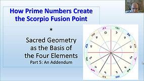 Zero Scorpio: the Cosmic Fusion Point