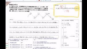 慶應経済2006 論述部分 販売用