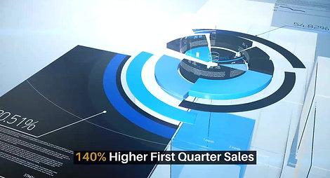 Hiring Top Sales Performers - Calidad Assessments