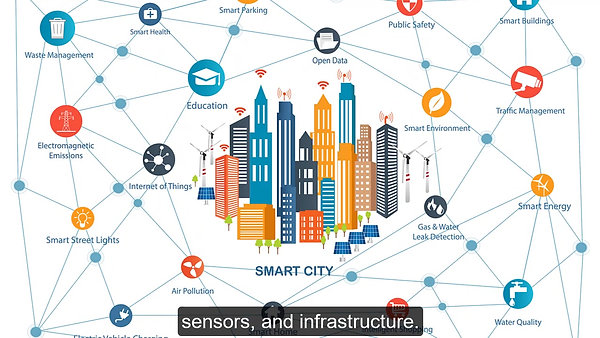 Smart Cities - Course Preview Video - Website
