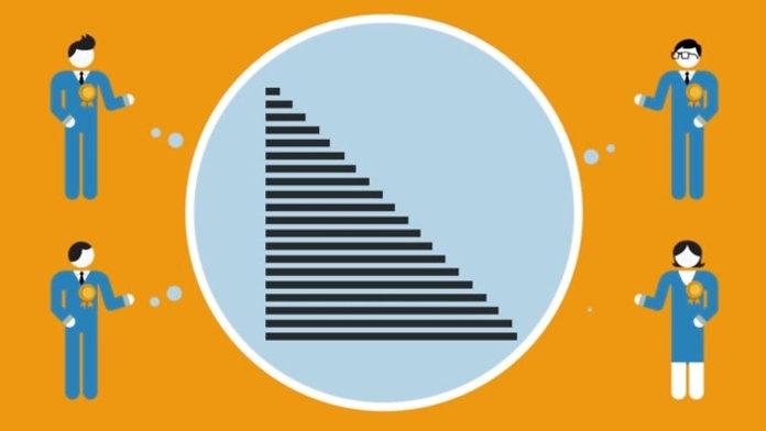 The Value Builder Score Explained