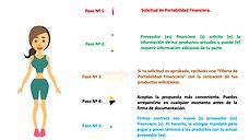 Presentación PF Individual