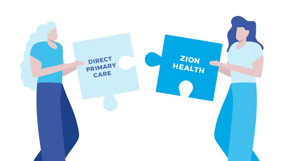 Zion Health Information Channel