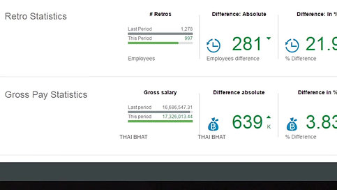 SAP SuccessFactors Employee Central Payroll Overview